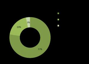 Transparència: publiquem els comptes anuals 2015